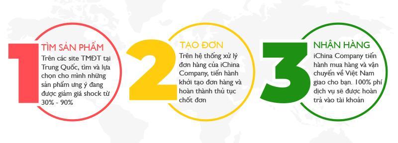 cách thức đặt hàng taobao tmall miễn phí ngày 11-11-2020